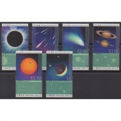 Hong Kong - 2015 - Nb 1780/1785 - Astronomy