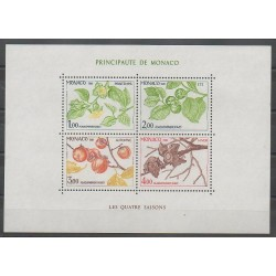 Monaco - Blocks and sheets - 1981 - Nb BF20 - Fruits
