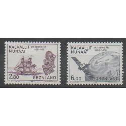 Greenland - 1985 - Nb 145/146