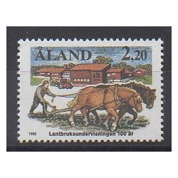 Aland - 1988 - Nb 27 - Craft