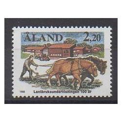 Aland - 1988 - No 27 - Artisanat ou métiers