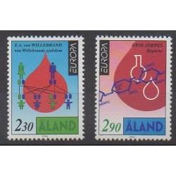 Aland - 1994 - No 86/87 - Sciences et Techniques - Europa