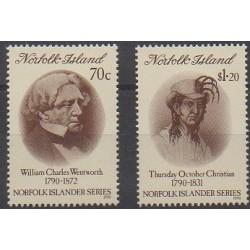 Norfolk - 1990 - No 481/482 - Célébrités