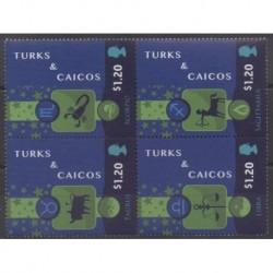 Turks et Caiques (Iles) - 2014 - No 1747A/1747D - Horoscope